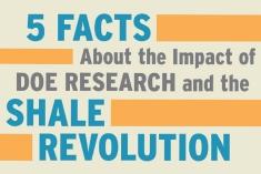 Shale Revolution Infographic Header