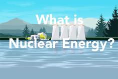 Picture of a nuclear reactor that reads what is nuclear energy.