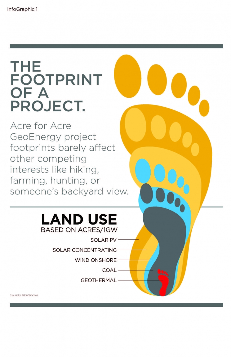 Infographics from the 2014 national geothermal student competition phil ulibarri of truckee meadows community college in reno earned first place in the geo energy sciox Image collections