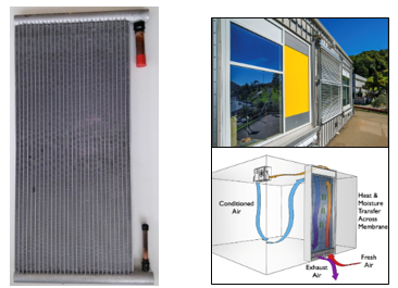 Left: Microchannel heat exchanger co-developed with industry partner Delphi. Right: Large-scale air-to-air exchanger for heat and humidity removal, integrated into a wall system, being tested for industry partner Architectural Applications.