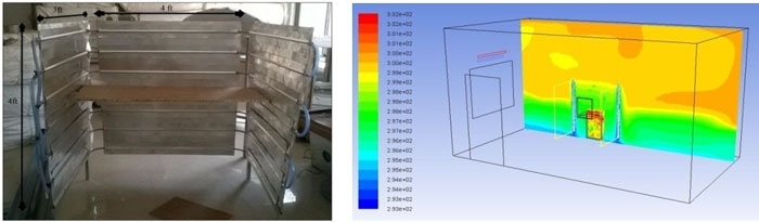 Left:  Radiant cubicle at Malaviya National Institute of Technology (MNIT) Jaipur. Right: CFD model of cubicle.