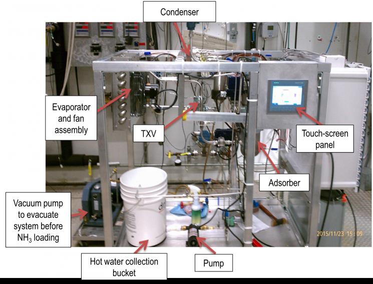 gasfired adsorption heat pump water heater prototype image credit oak ridge national