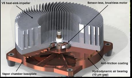Sandia's Radial Flow Heat Exchanger
