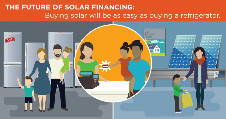 Emerging Opportunities and Challenges in Financing Solar