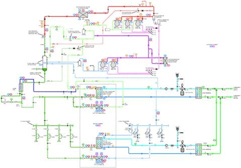 Diagram of the compressor rack and system diagram for the CO2 refrigeration system.<br />