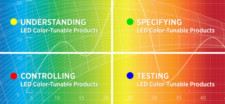 CALiPER Looks at LED Color-Tunable Luminaires