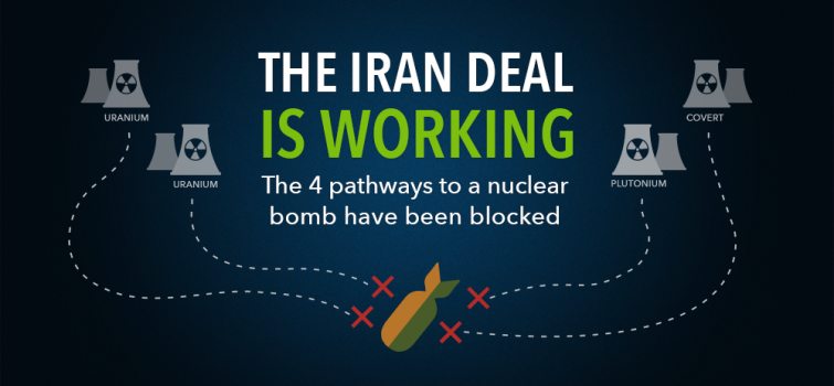 Video: The Iran Deal