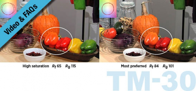 A New Method for Evaluating Light Source Color Rendition