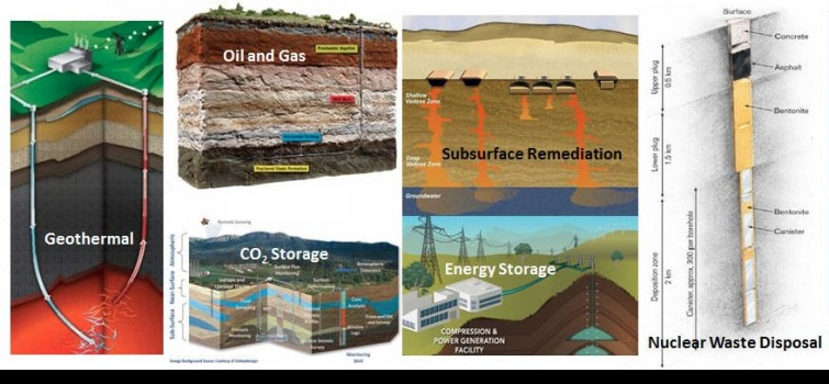 2014 JASON Report: State of Stress in Engineered Subsurface Systems