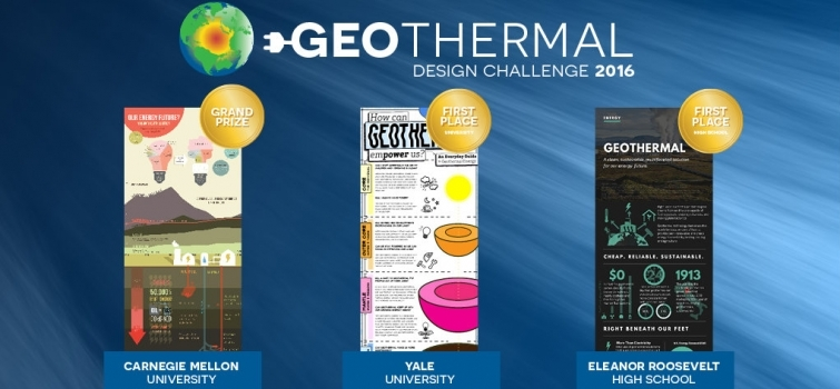 Future of Geothermal Energy