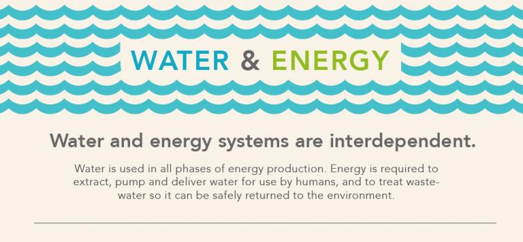 Water & Energy