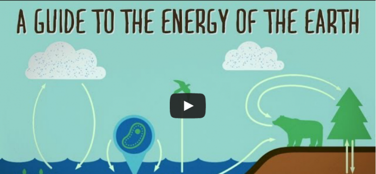 A Guide to Energy on the Earth is a simple yet engaging way to see the 7 principles in action.