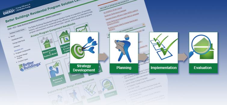 Solution Center Shares Energy Efficiency Program Strategies