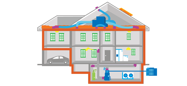 Home Performance with ENERGY STAR