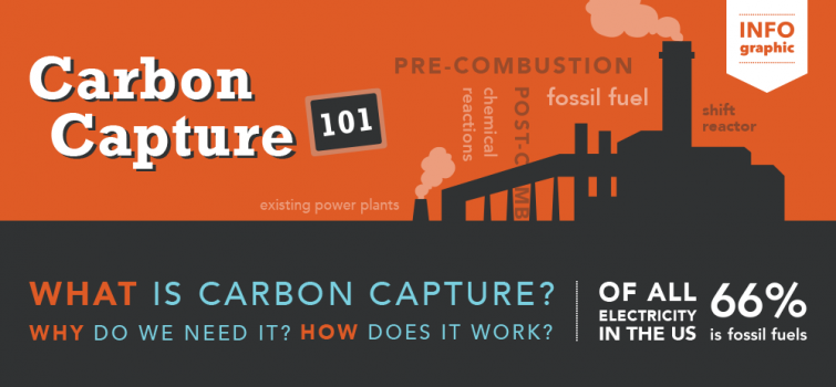 Carbon Capture 101