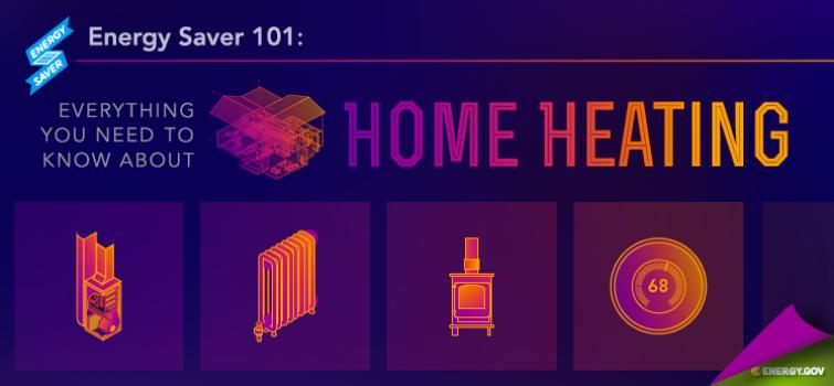 Energy Saver 101 Infographic: Home Heating