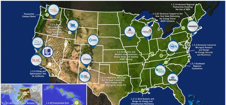 Selected Grid Modernization Projects Underway