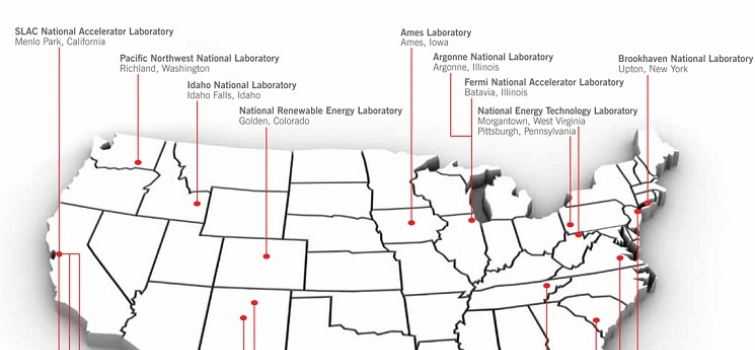 Map of the United States showing locations of the National Laboratories for the Department of Energy