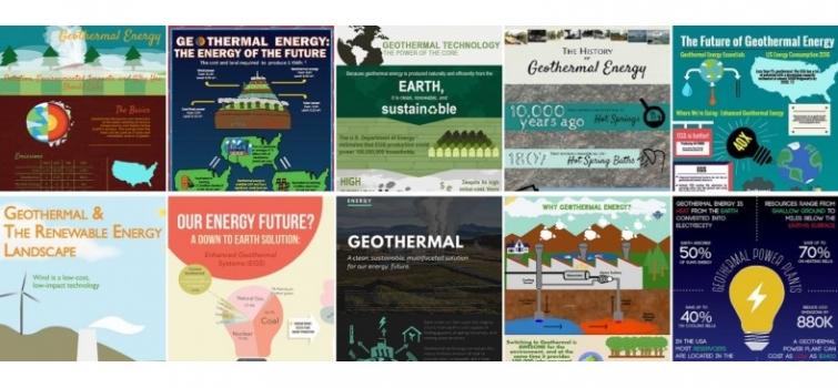 Geothermal Design Challenge: Winning team celebrated at recent meeting