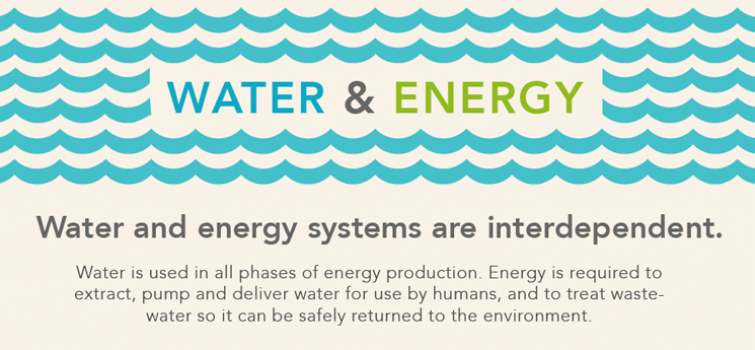 Ensuring the Resiliency of Our Future Water and Energy Systems