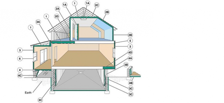 Where to Insulate