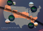 Path of totality of the solar eclipse and the national labs