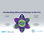 A photo of an atom with the title Accelerating Advanced Nuclear in the U.S.