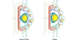 Cross sections of pressure profiles in two different tokamak plasma configurations (the center of the tokamak doughnut is to the left of these). The discharges have high pressure in the core (yellow) that decreases to low pressure (blue) at the edge.
