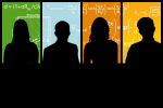 The DOE Office of Science Early Career Research Program provides an annual funding opportunity for researchers in universities and DOE national laboratories.