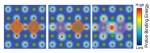 The illustrations show how the correlation between lattice distortion and proton binding energy in a material affects proton conduction in different environments.