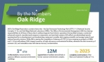 "The Oak Ridge Site's ""By the Numbers"" features facts and figures about cleanup and more."