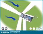 The inside of a wind turbine