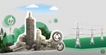 Coal Plants of Future