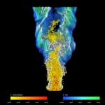 Simulation on jet exhaust