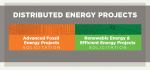 Distributed Energy Projects