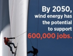 Wind Energy Supporting 600,000 Jobs by 2050