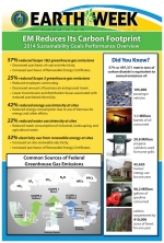 This graphic provides an overview of EM's 2014 sustainability goals performance.