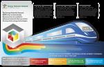 Energy Materials Network News
