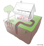Geothermal heat pump systems allow homeowners and businesses to use the heat under their feet for cooling and heating their buildings. The Energy Department supports research to make this energy source more affordable and accessible.