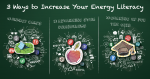 3 Ways to Increase Your Energy Literacy
