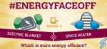 #EnergyFaceoff heats up with round 3… Electric blanket vs. space heater. Which is more efficient? | Graphic by Stacy Buchanan, National Renewable Energy Laboratory