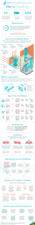 """Just in time for summer, our new Energy Saver 101 infographic covers everything you need to know about home cooling. Download a <a href=""""/node/920771"""">high-resolution version</a> of the home cooling infographic. 