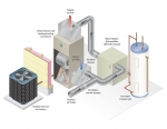 AS-IHP System Concept Sketch. Image credit: Oak Ridge National Laboratory
