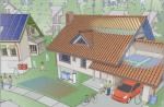 Homes Blog
