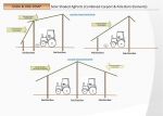 Government Energy Management Blog