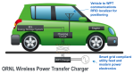 The Energy Department announced up to $4 million to develop wireless chargers for electric vehicles. | Graphic courtesy of the Vehicle Technologies Program.
