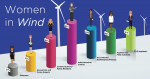 Women in Energy Blog Banner