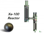 Xe-100 reactor and TRISO Fuel