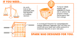 Spark is a free online tool that performs technical and financial analysis for building renewal projects, upgrade projects for leased commercial office buildings that target at least 35% annual energy savings. Credit: BetterBricks.