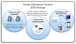 Figure 1: Energy Information Systems (EIS) comprise data acquisition meters, communication gateways, and performance monitoring software with visualization. EIS collect, analyze, and display building energy data, and enable site operational efficiency. (Source: LBNL)